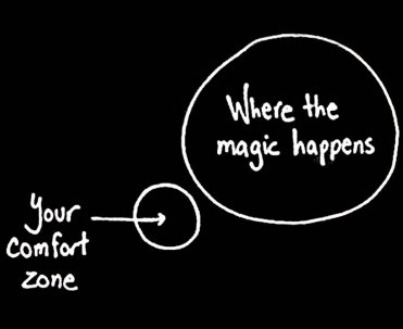 where-the-magic-happens-your-comfort-zone_daily-inspiration